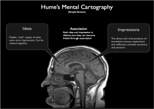 humes-mental-cartography1